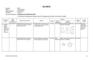 CONTOH SILABUS KELAS IX.doc