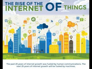 The Rise Of The Internet Of Things.pptx