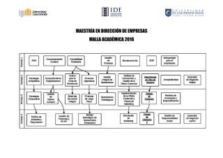 03. Malla Académica, MDE 2016 - 2018 (1).pdf
