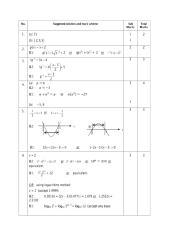spm sabah addmath p1 2010 ans.pdf