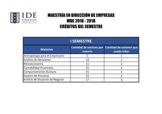 09. Créditos del Semestre I.pdf