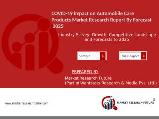 COVID-19impact on Automobile Care Products Market.pptx