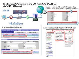เปิดเว็ปไซต์ไม่ได้ทุกๆเว็บแบบ LAN.pdf